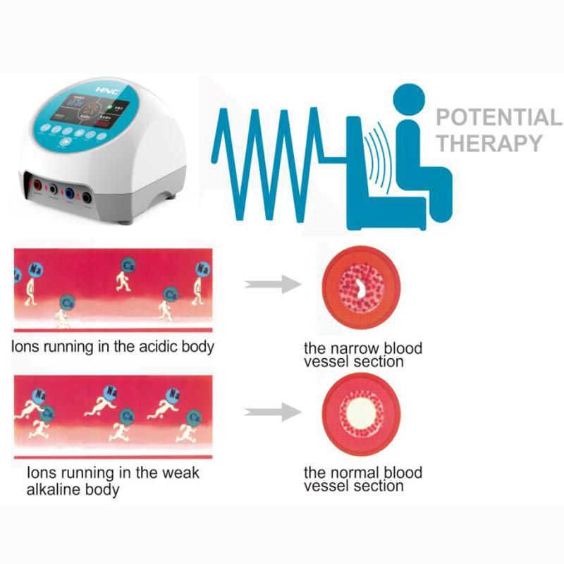 izumi high potential therapy price