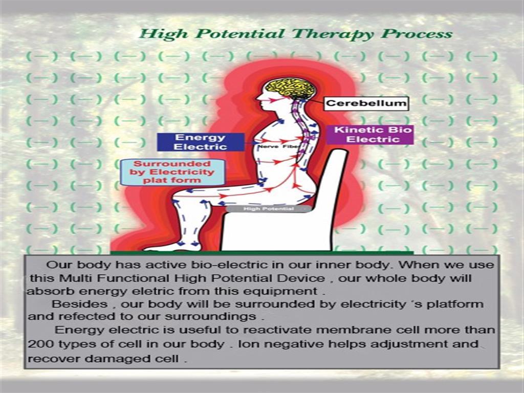 hyboid – high voltage therapy